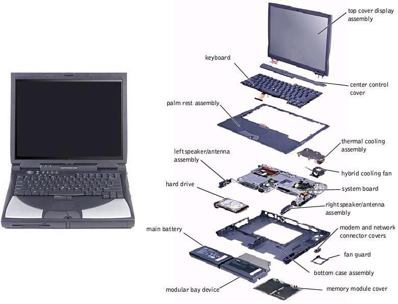 List of components of the best laptop for sims 4